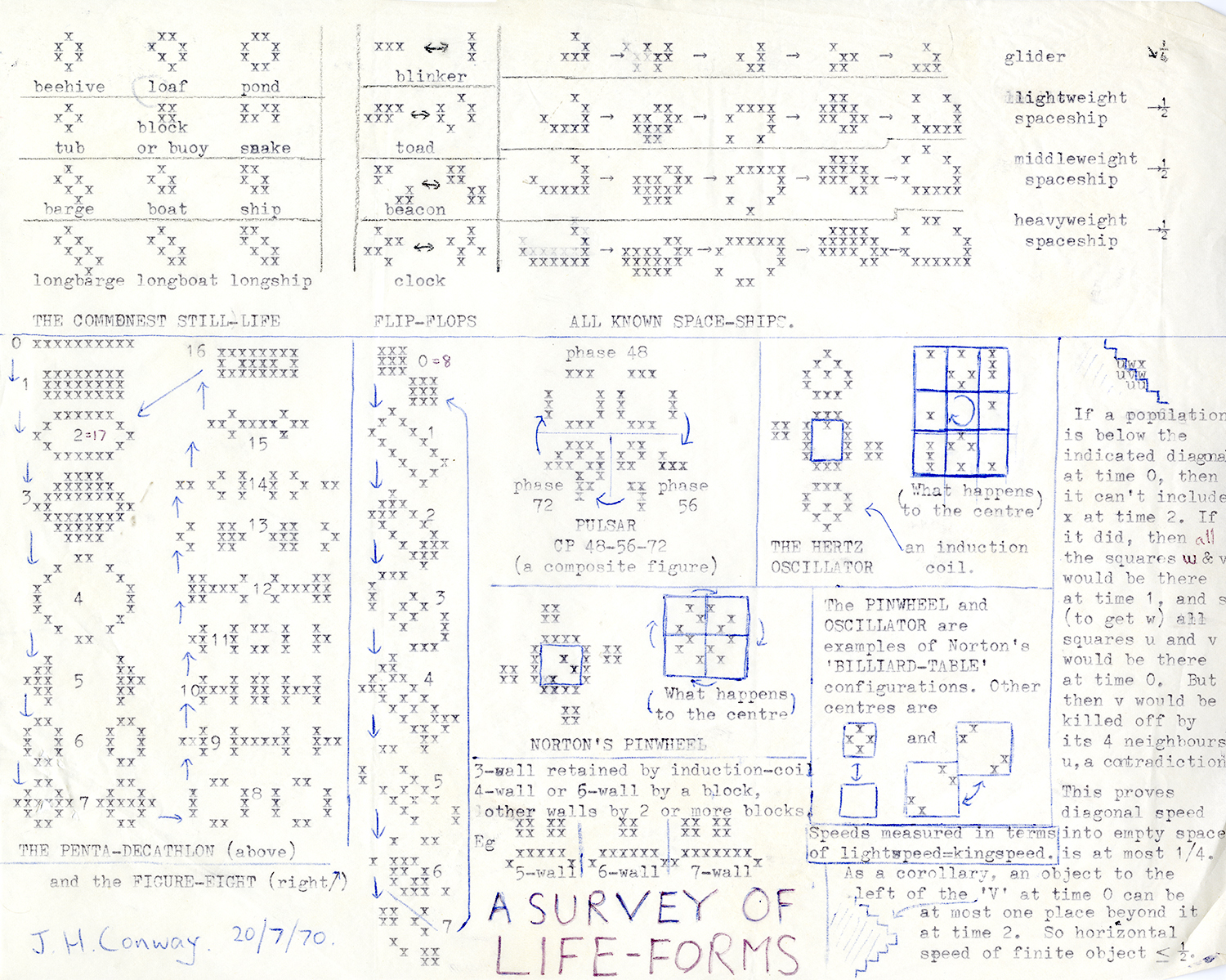 Conway's Game Of Life Patterns Interesting Decorating Design
