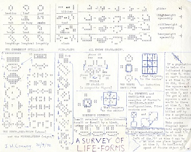 conway survey of life forms:A typed sheet of paper containing many of the gol forms we know today